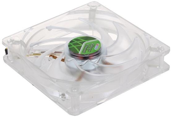 Вентилятор Titan TFD-12025GT12Z/V2(RB) 1000rpm 120mm вентилятор titan tfd 12025gt12z 120 мм green vision