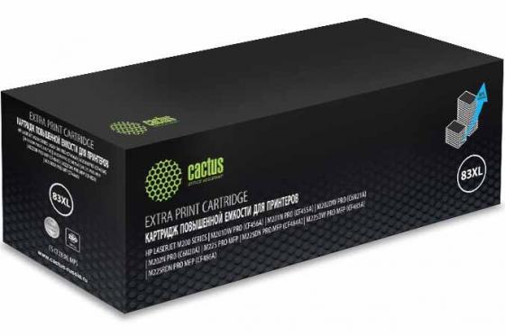 Фото - Тонер Картридж Cactus CS-CF283XL-MPS черный (3000стр.) для HP LJ M1130 MFP/M1132s Pro/M1137 Pro/P1102w Pro маникюрный и педикюрный набор medisana mps