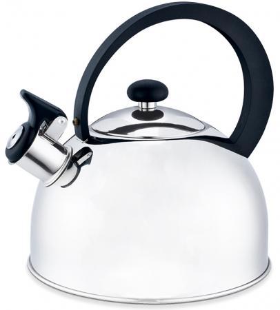 Чайник Irit IRH-401 2 л цена