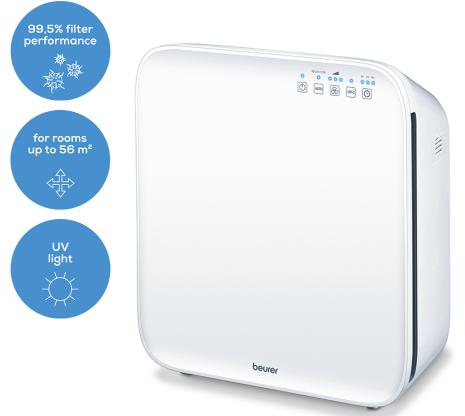 лучшая цена Воздухоочиститель Beurer LR310 50Вт белый
