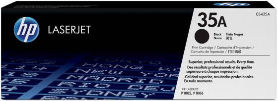 Картридж HP CB435A для LaserJet P1005 P1006 1500стр картридж t2 tc c712 для hp laserjet p1005 p1006 canon i sensys lbp 3010 3100 1500стр