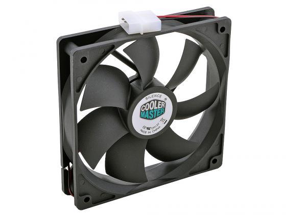 Вентилятор Cooler Master NCR-12K1-GP 120mm 1200rpm вентилятор cooler master masterfan mf120l