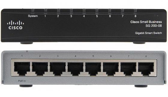 Коммутатор Cisco SLM2008T-EU управляемый 8 портов 10/100/1000Mbps коммутатор cisco sg300 10sfp k9 eu управляемый 10 портов 10 100 1000mbps 8 sfp 2 comb