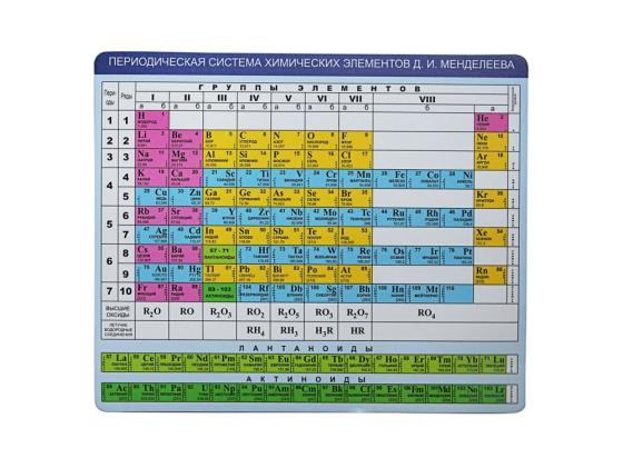 Коврик для мыши CBR CMP 023 химия коврик для мыши cbr cmp 024 arithmetic учебный арифметика