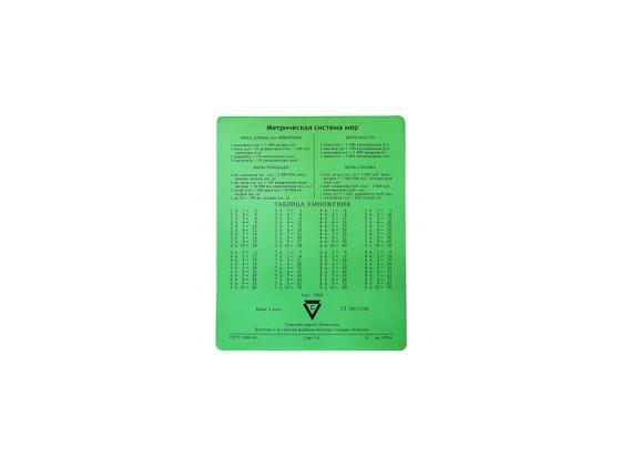Коврик для мыши CBR CMP 024 арифметика коврик для мыши cbr cmp 024 arithmetic
