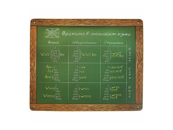 Коврик для мыши CBR CMP 027 Английский язык коврик для мыши cbr cmp 024 arithmetic