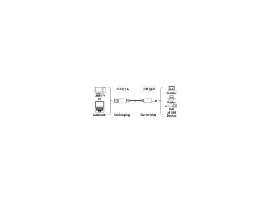Фото - Кабель USB 2.0 AM-BM 1.8м Hama H-53742 позолоченные контакты черный клавиатура беспроводная hama roc3506 samsung usb черный