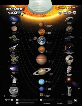 Электронный звуковой плакат Знаток Космос 70100