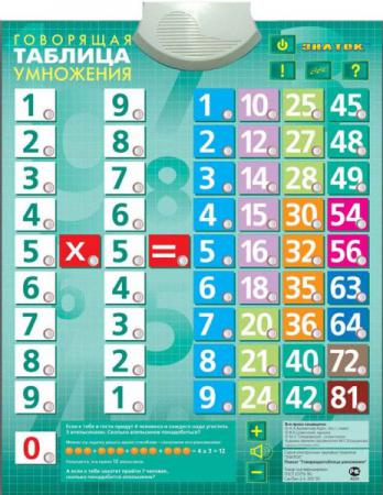 Электронный звуковой плакат Знаток Таблица умножения 70024 алфея обучающий плакат малый таблица умножения