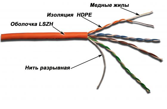 Кабель Lanmaster UTP кат.5E 4 пары 305м LAN-5EUTP-LSZH