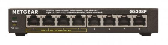 Коммутатор NETGEAR GS308P-100PES неуправляемый 8 портов 10/100/1000Mbps коммутатор netgear fs208 100pes коммутатор на 8 портов 10 100 мбит с