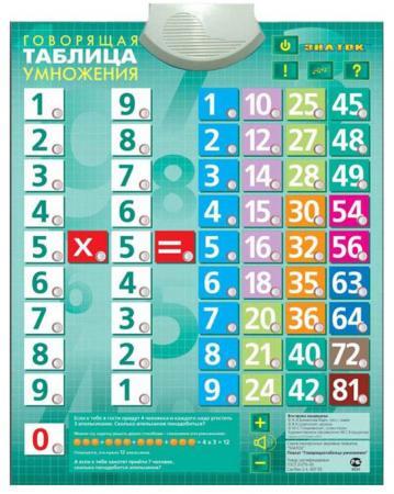 Электронный звуковой плакат Знаток Таблица Умножения 70024/PL-03-UM алфея обучающий плакат малый таблица умножения