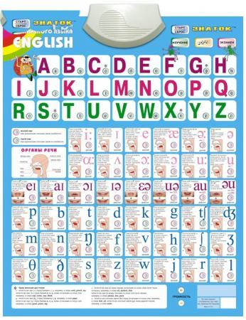 Электронный звуковой плакат Знаток Английская Азбука 70110/PL-01-EN азбукварик электронный звуковой плакат азбука и счет