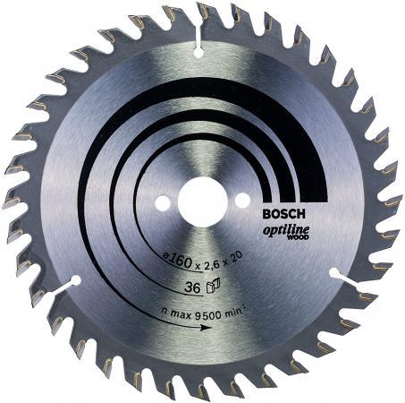 Пильный диск Bosch STD WO 160x20-36T 2608640597 в н иванов прикладная теория пластичности