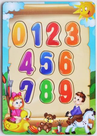 Развивающая игрушка: рамка-вкладка «Учим цифры» игрушка развивающая игрушка рамка вкладка паравозик ig0119