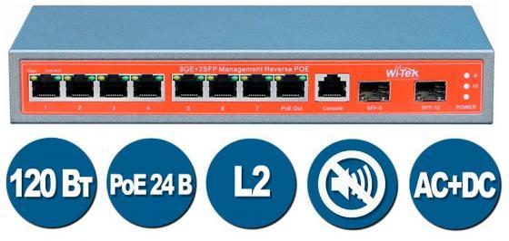 Коммутатор Wi-Tek WI-PMS310GF-24V управляемый L2 8x10/100/1000Mbps Passive PoE 120Вт 2xSFP VLAN electronics dx2 l2 24v relay integrated circuit