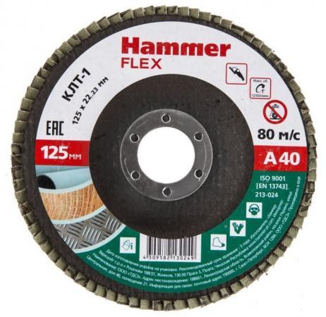 125 Х 22 Р 40 тип 1 КЛТ Hammer Flex SE 213-024 Круг лепестковый торцевой 125 х 22 р 120 тип 1 клт hammer flex 213 005 круг лепестковый торцевой
