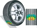 Шина Michelin Primacy HP 275/45 R18 103Y7